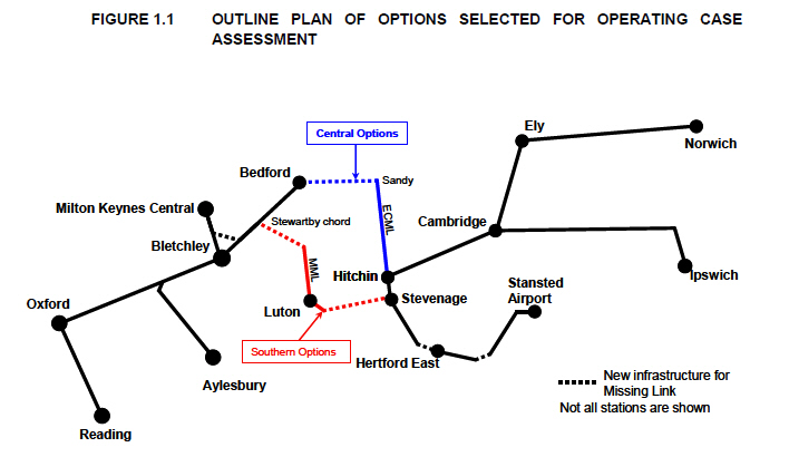 February 2009 corridor options for the central section